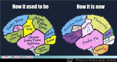 Mój mózg tak działa :D