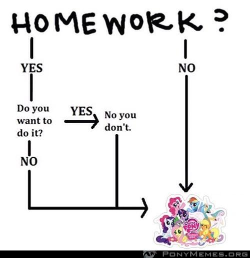 praca domowa?