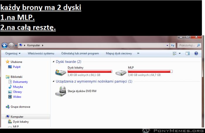 2 Dyski